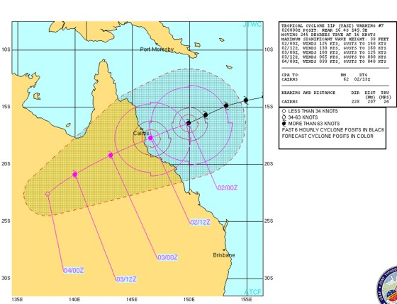 Joint Typhoon Warning Center track forecast for Cyclone Yasi