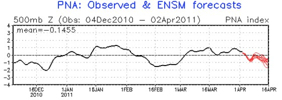 PNA from CPC valid April 2, 2011