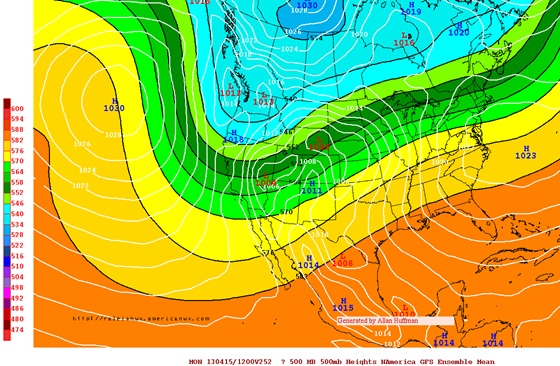 GFS Ensemble 500mb heights and surface pressure forecast valid Monday, April 15 at 7am CDT.  Here you can see a significant trough digging into the western U.S. (Image courtesy http://raleighwx.americanwx.com)